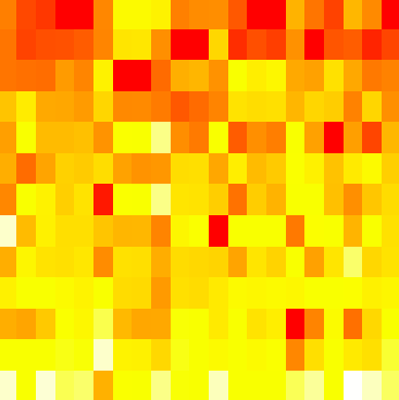 Build a Simple Heatmap Using R - 33 Sticks